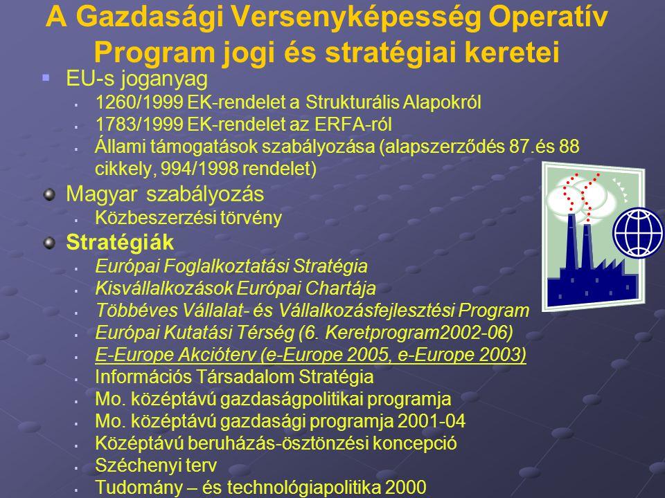 A Gazdasági Versenyképesség Operatív Program jogi és stratégiai keretei