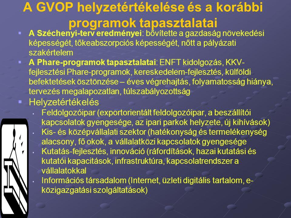 A GVOP helyzetértékelése és a korábbi programok tapasztalatai