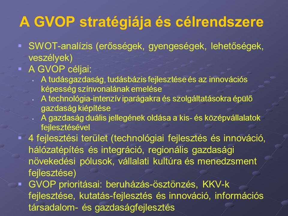 A GVOP stratégiája és célrendszere