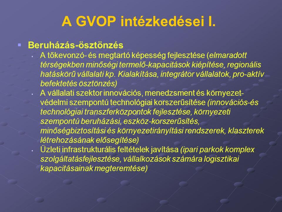 A GVOP intézkedései I. Beruházás-ösztönzés