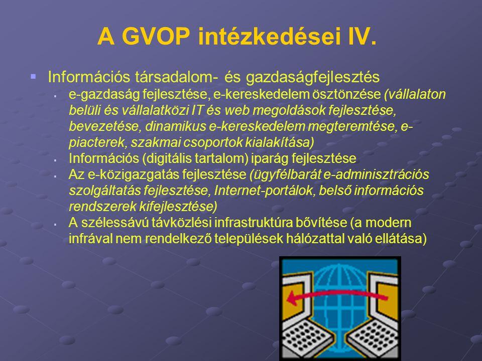A GVOP intézkedései IV. Információs társadalom- és gazdaságfejlesztés