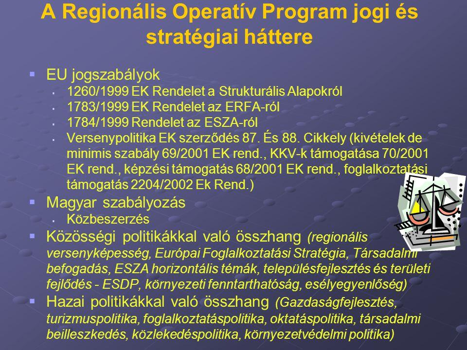 A Regionális Operatív Program jogi és stratégiai háttere