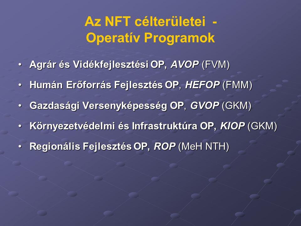 Az NFT célterületei - Operatív Programok