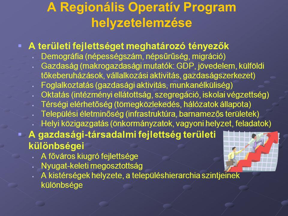 A Regionális Operatív Program helyzetelemzése