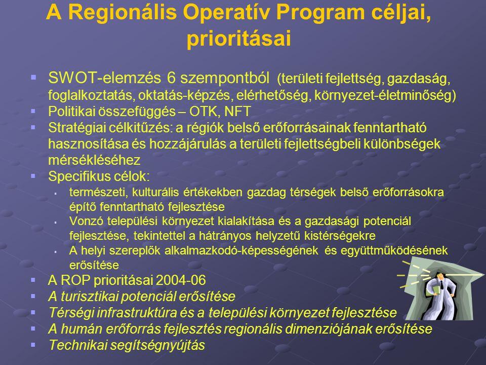 A Regionális Operatív Program céljai, prioritásai