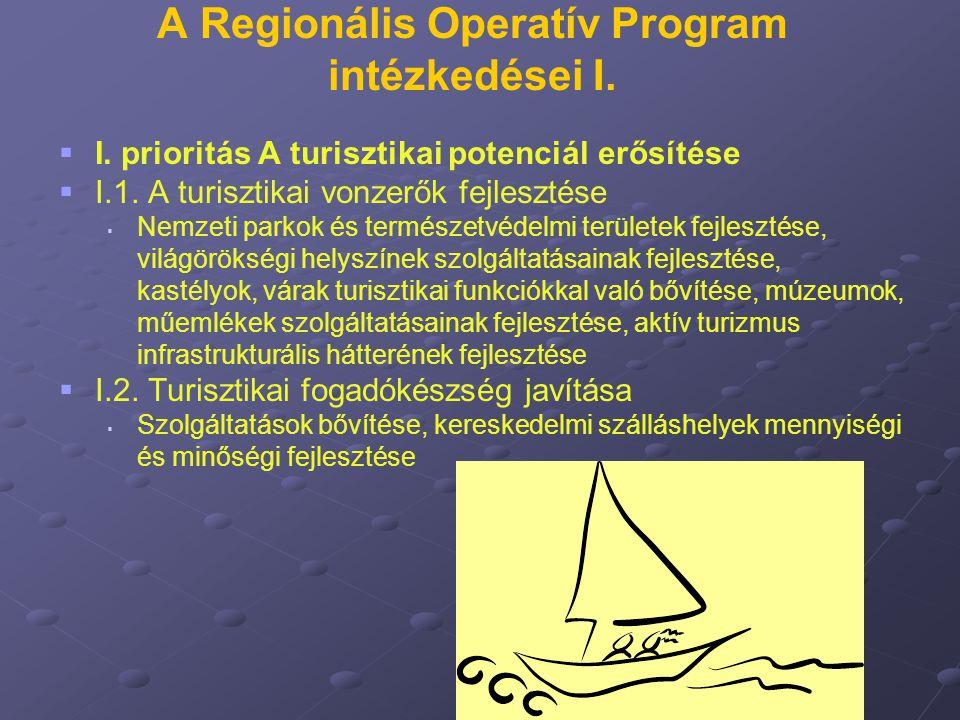 A Regionális Operatív Program intézkedései I.