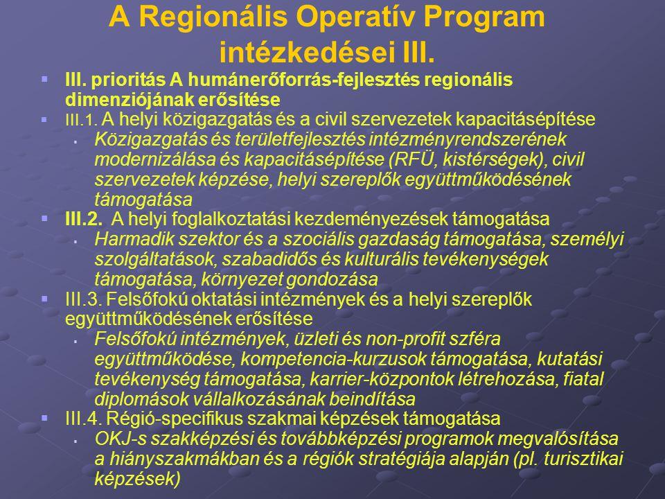 A Regionális Operatív Program intézkedései III.
