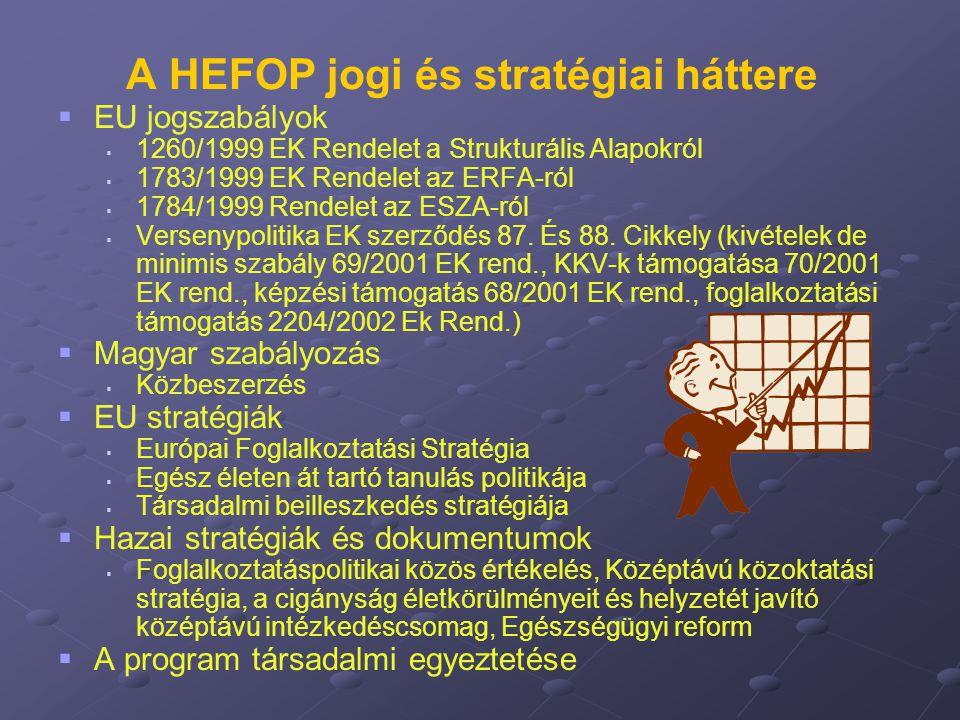 A HEFOP jogi és stratégiai háttere