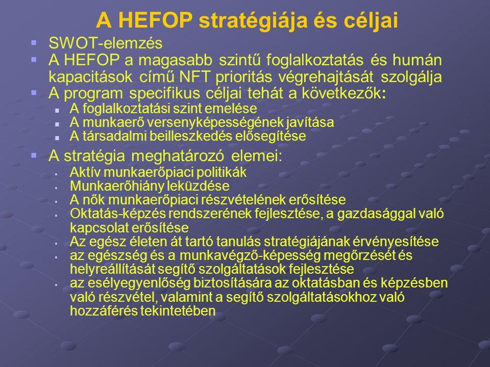 A HEFOP stratégiája és céljai