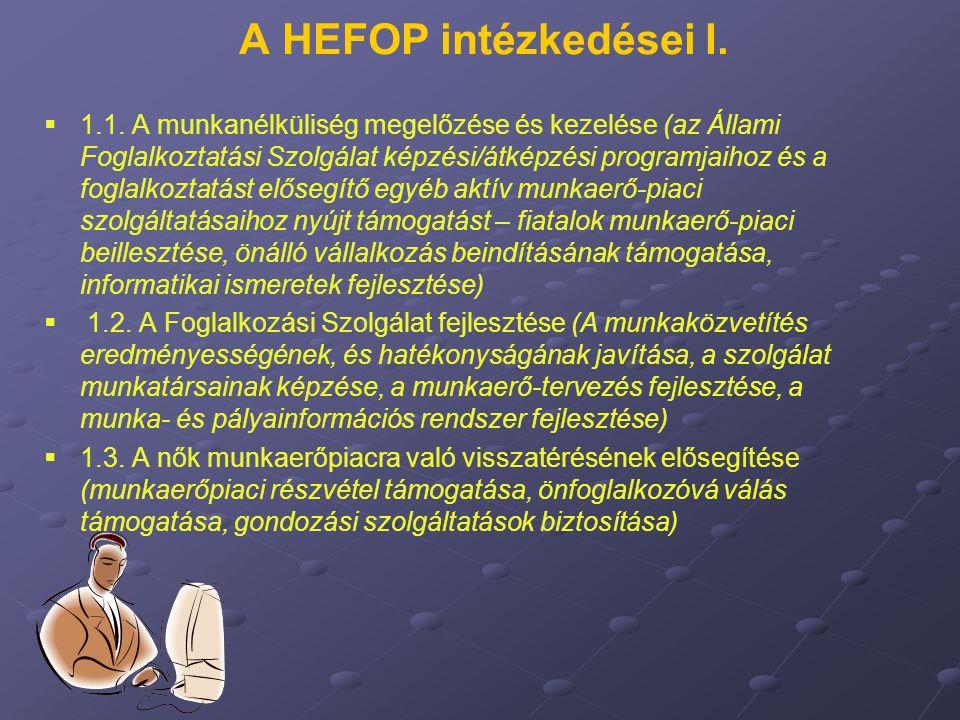 A HEFOP intézkedései I.