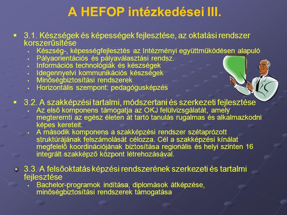 A HEFOP intézkedései III.