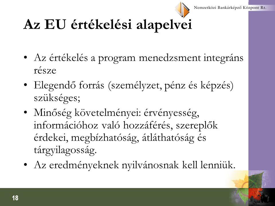 Az EU értékelési alapelvei