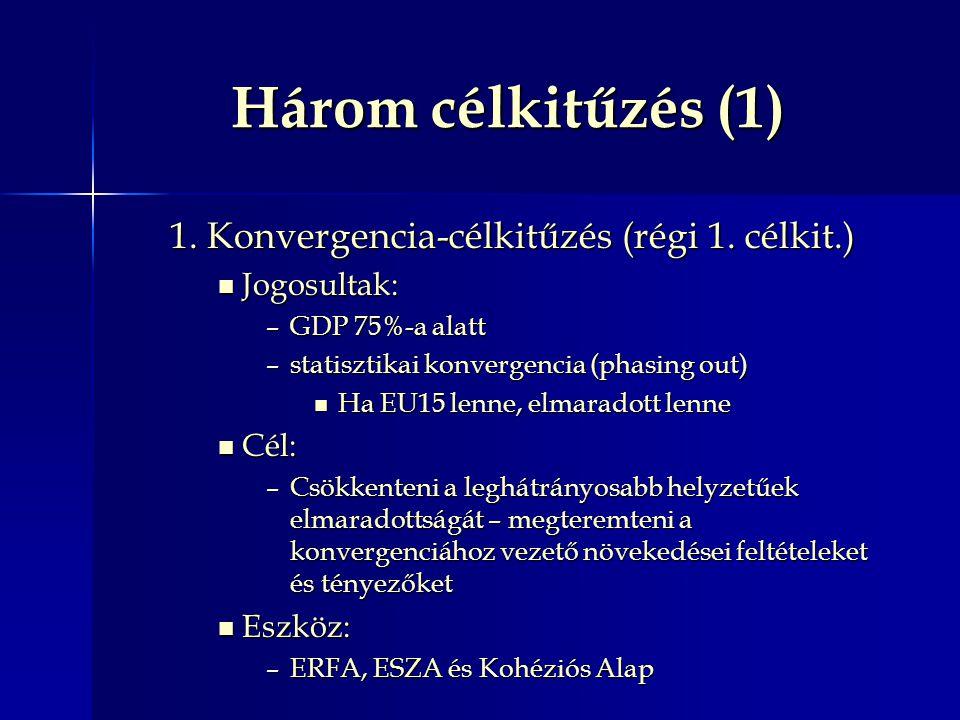 Három célkitűzés (1) 1. Konvergencia-célkitűzés (régi 1. célkit.)