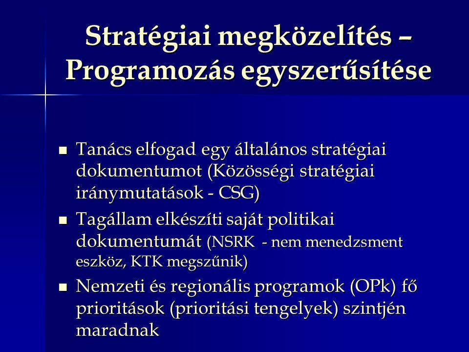 Stratégiai megközelítés – Programozás egyszerűsítése