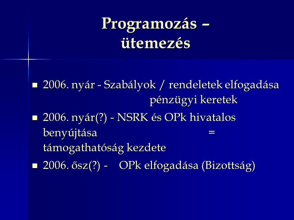 Programozás – ütemezés
