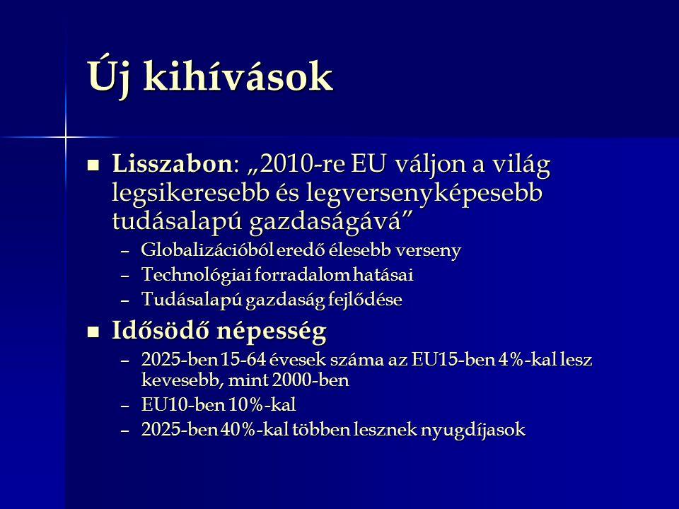 """Új kihívások Lisszabon: """"2010-re EU váljon a világ legsikeresebb és legversenyképesebb tudásalapú gazdaságává"""