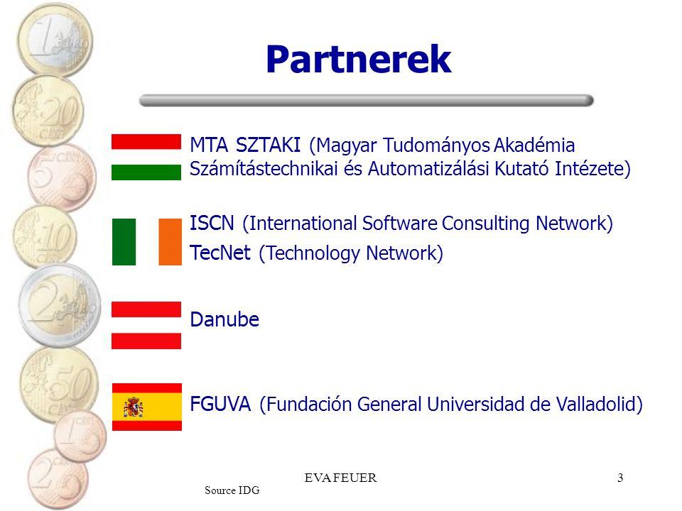 Partnerek MTA SZTAKI (Magyar Tudományos Akadémia