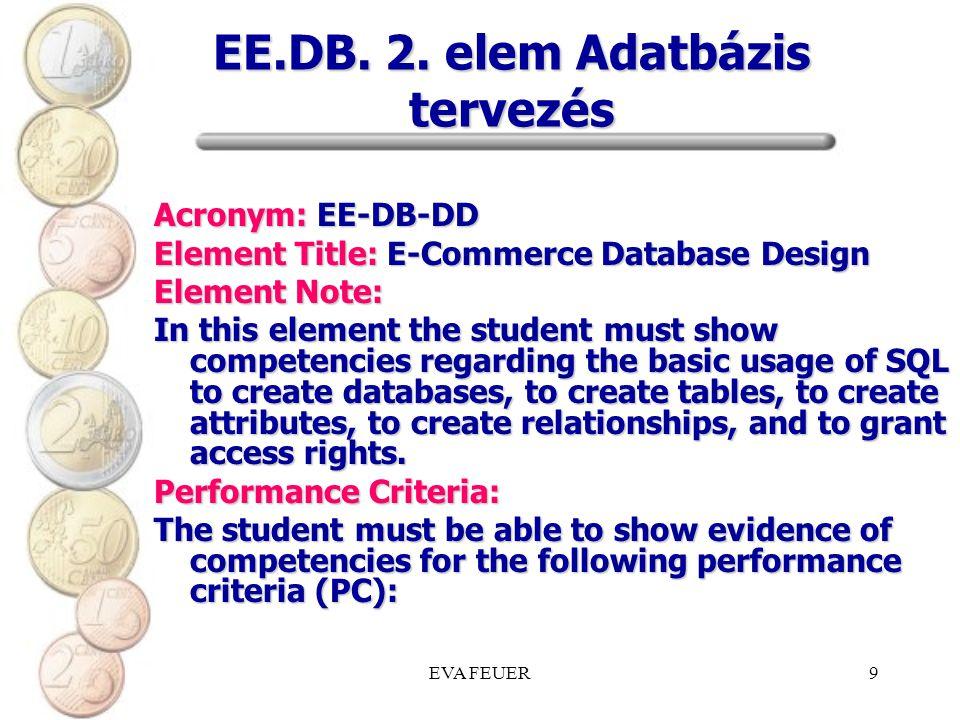 EE.DB. 2. elem Adatbázis tervezés