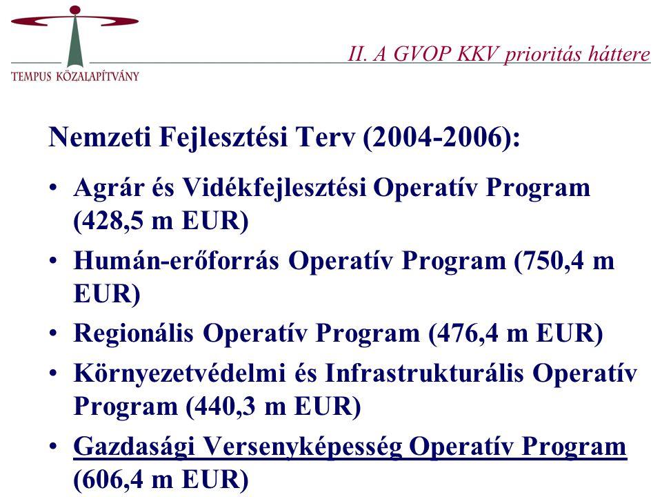II. A GVOP KKV prioritás háttere
