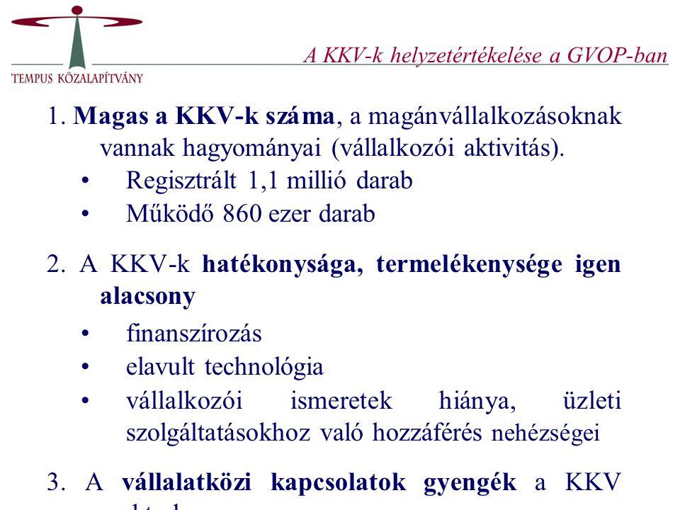 A KKV-k helyzetértékelése a GVOP-ban