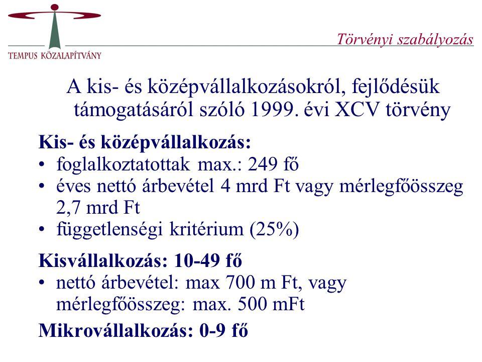 Törvényi szabályozás A kis- és középvállalkozásokról, fejlődésük támogatásáról szóló 1999. évi XCV törvény.