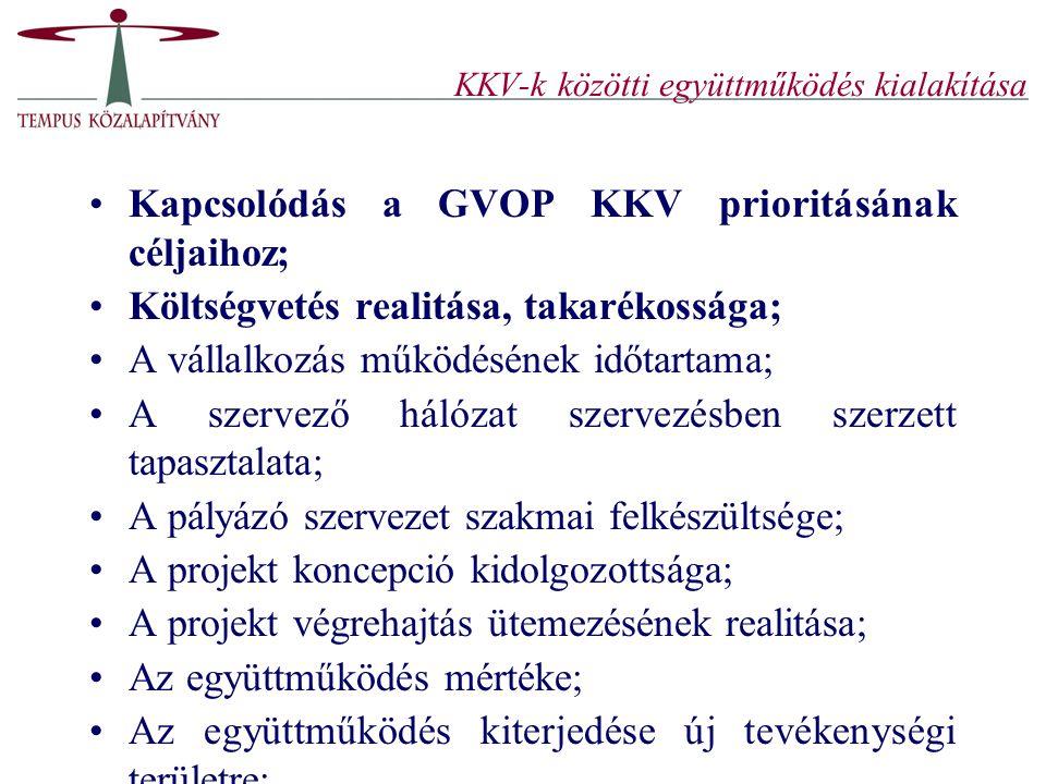 KKV-k közötti együttműködés kialakítása