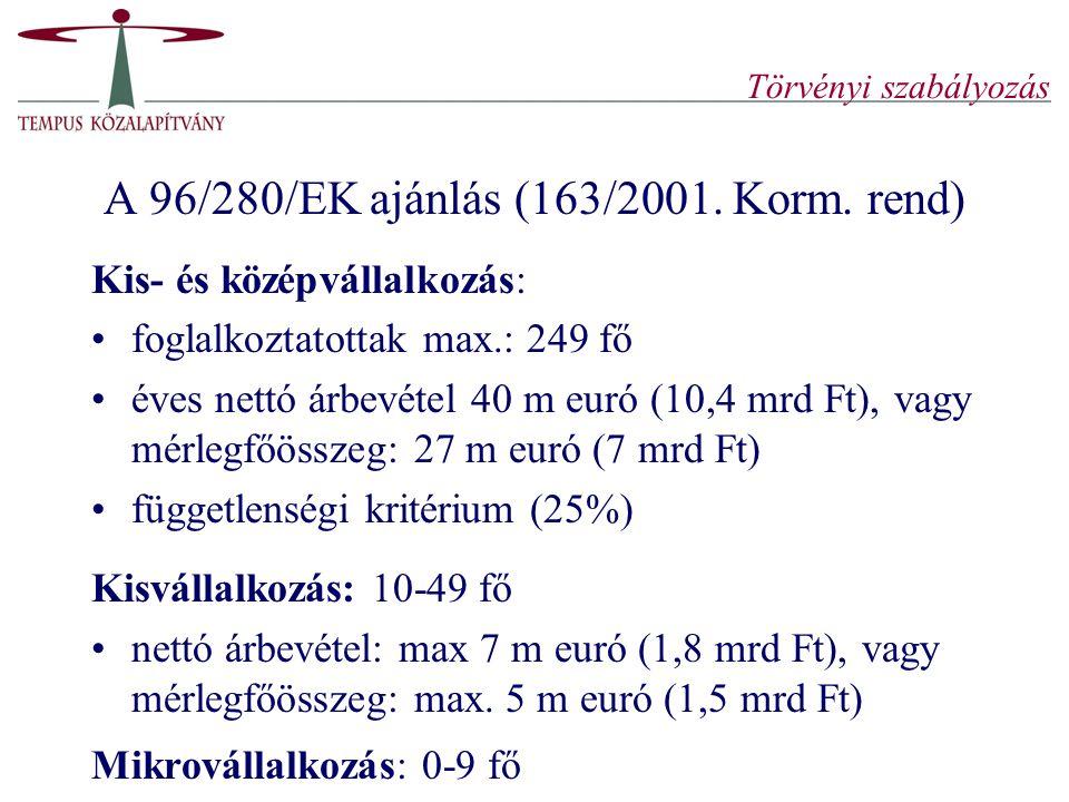 A 96/280/EK ajánlás (163/2001. Korm. rend)