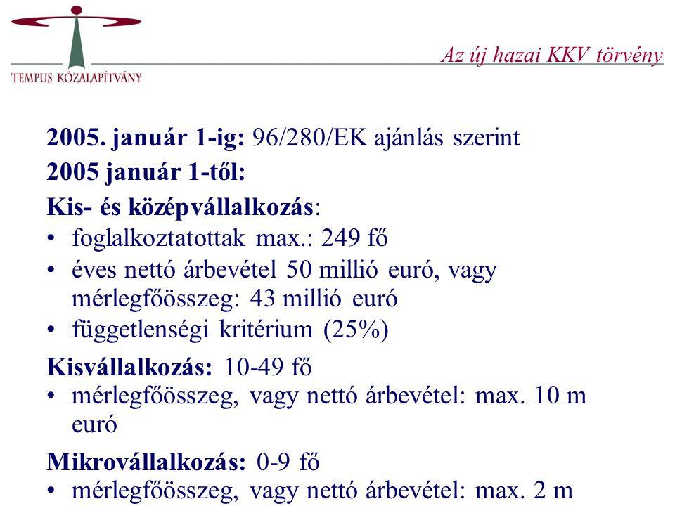 2005. január 1-ig: 96/280/EK ajánlás szerint 2005 január 1-től: