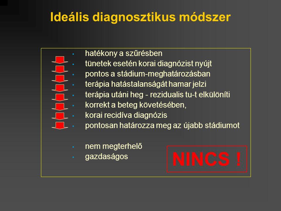Ideális diagnosztikus módszer