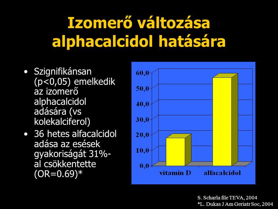 Izomerő változása alphacalcidol hatására