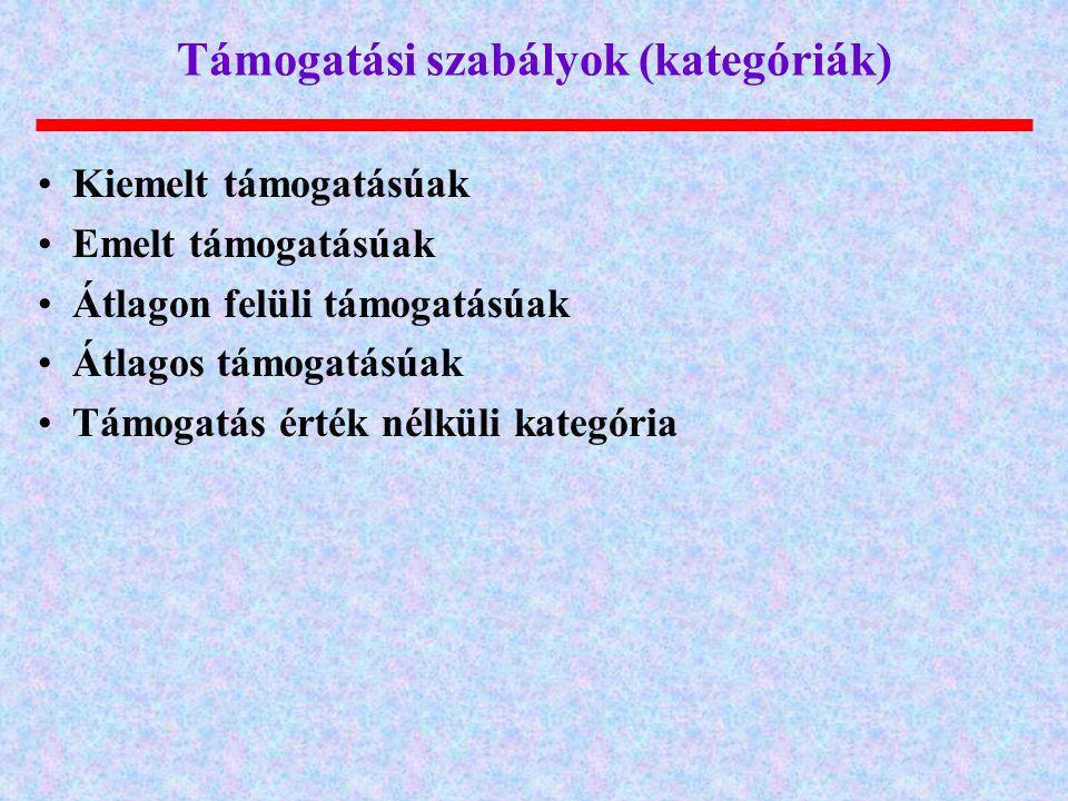 Támogatási szabályok (kategóriák)