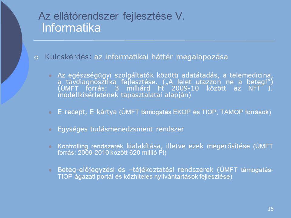 Az ellátórendszer fejlesztése V. Informatika