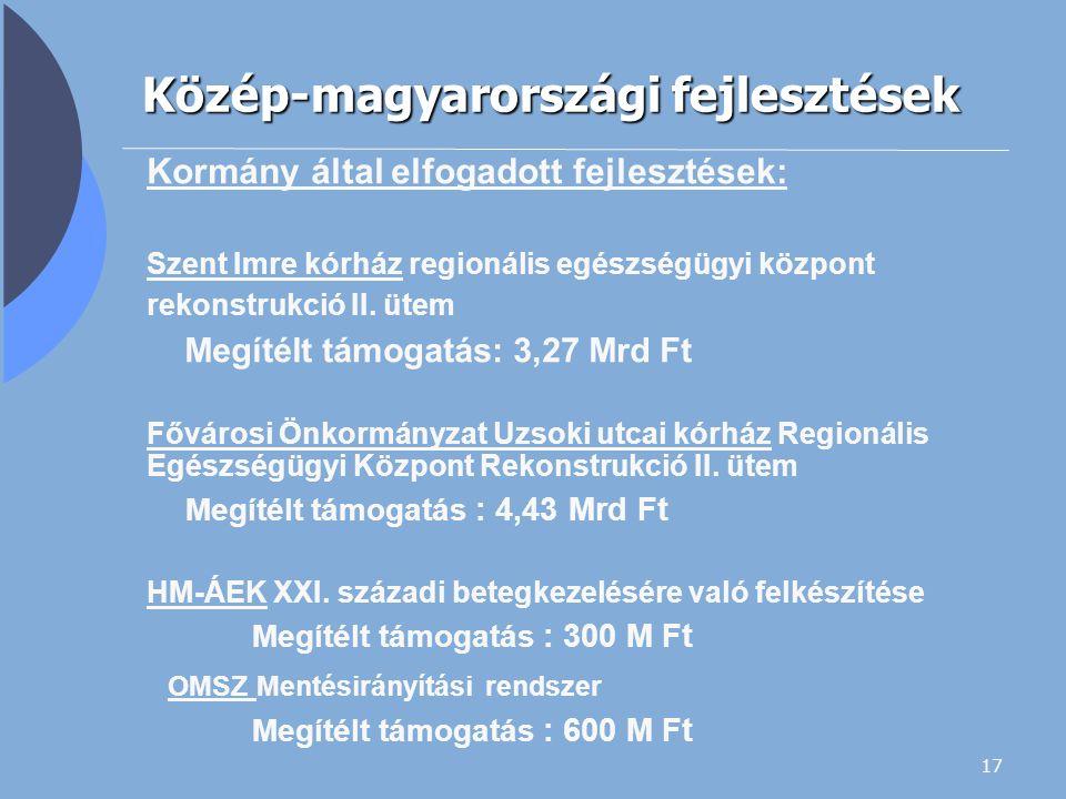 Közép-magyarországi fejlesztések