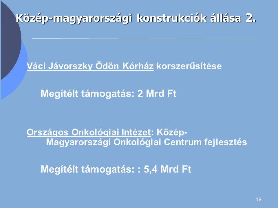 Közép-magyarországi konstrukciók állása 2.