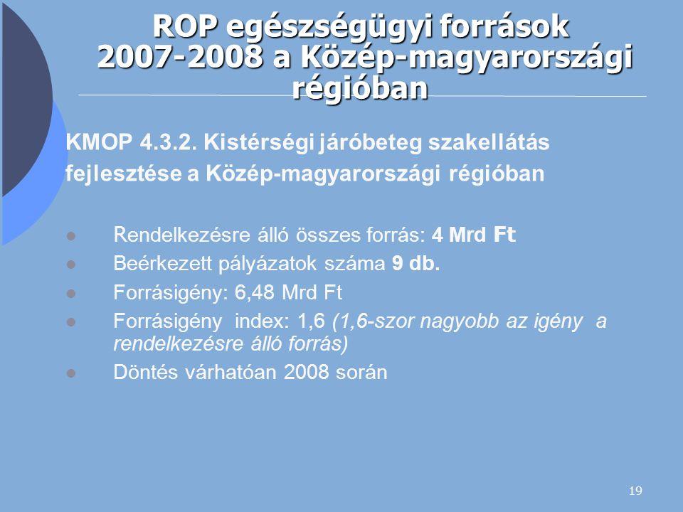 ROP egészségügyi források 2007-2008 a Közép-magyarországi régióban