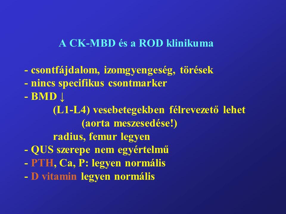 A CK-MBD és a ROD klinikuma - csontfájdalom, izomgyengeség, törések - nincs specifikus csontmarker - BMD ↓ (L1-L4) vesebetegekben félrevezető lehet (aorta meszesedése!) radius, femur legyen - QUS szerepe nem egyértelmű - PTH, Ca, P: legyen normális - D vitamin legyen normális