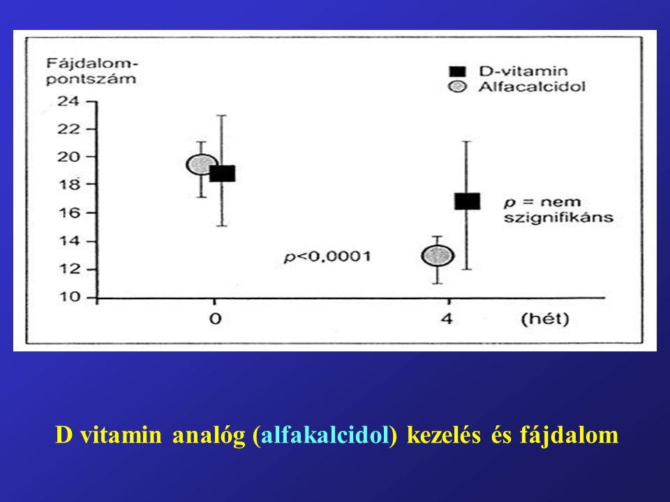 D vitamin analóg (alfakalcidol) kezelés és fájdalom