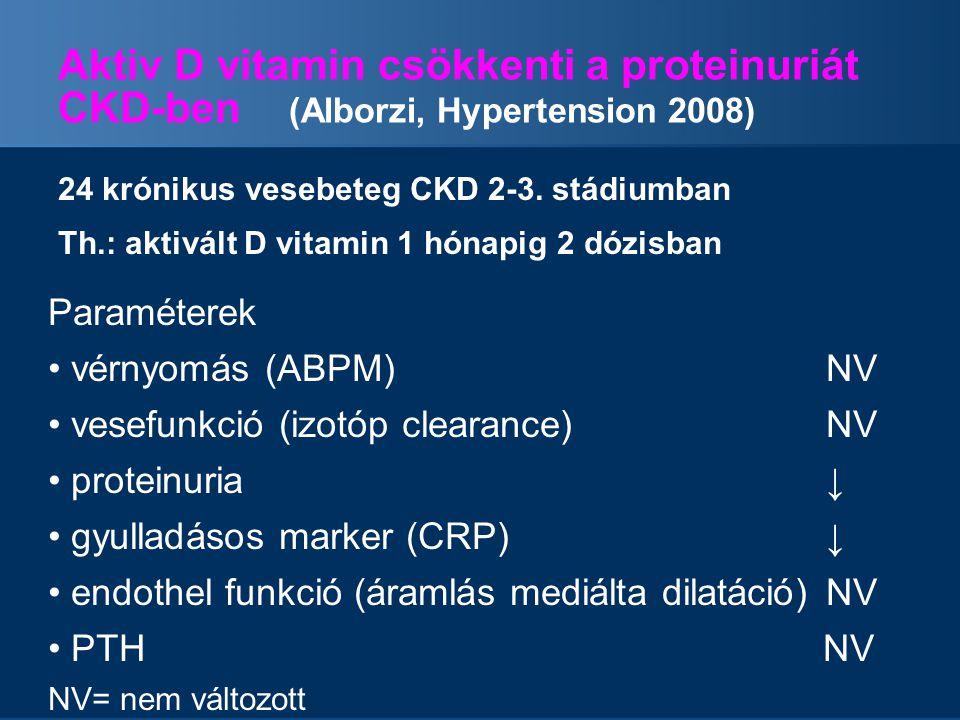 Aktiv D vitamin csökkenti a proteinuriát CKD-ben (Alborzi, Hypertension 2008)