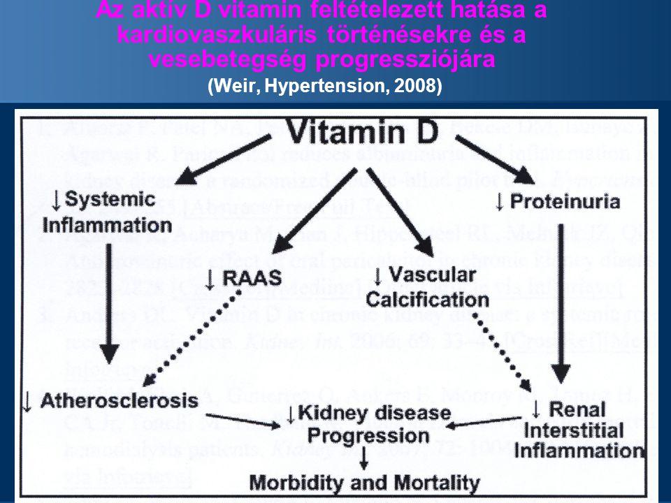 Az aktív D vitamin feltételezett hatása a kardiovaszkuláris történésekre és a vesebetegség progressziójára (Weir, Hypertension, 2008)