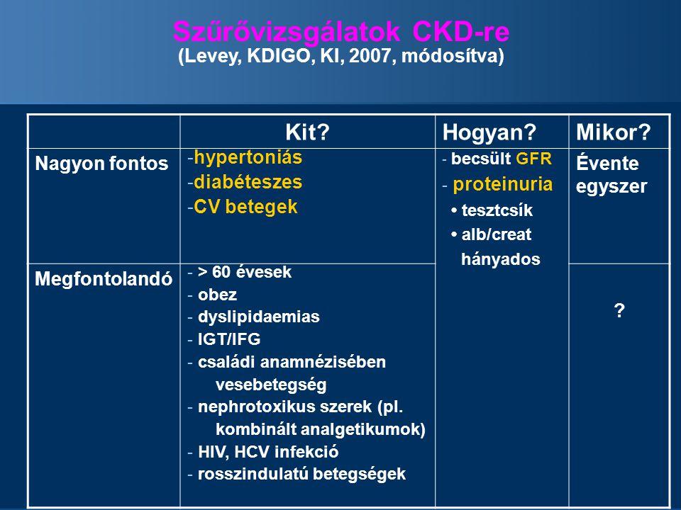 Szűrővizsgálatok CKD-re (Levey, KDIGO, KI, 2007, módosítva)