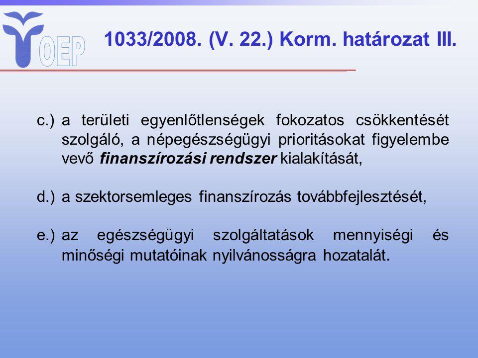 1033/2008. (V. 22.) Korm. határozat III.