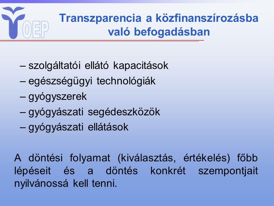 Transzparencia a közfinanszírozásba való befogadásban