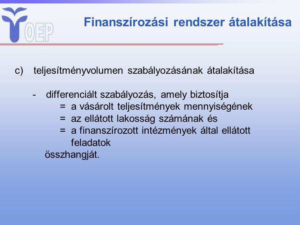 Finanszírozási rendszer átalakítása
