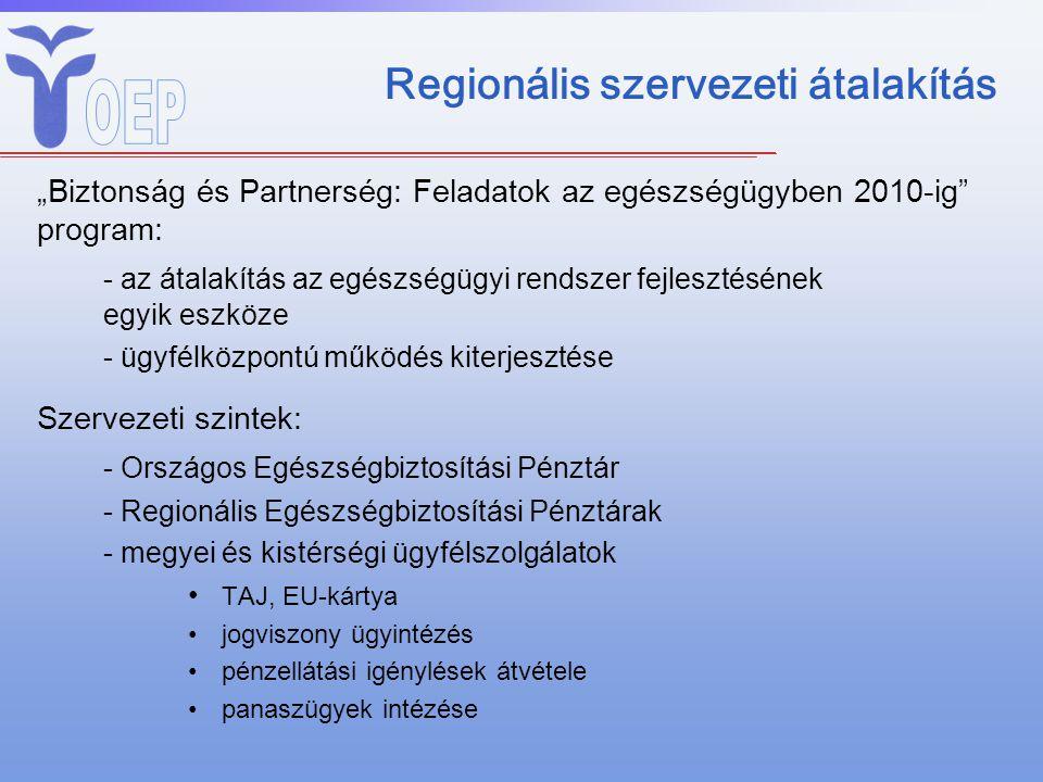Regionális szervezeti átalakítás