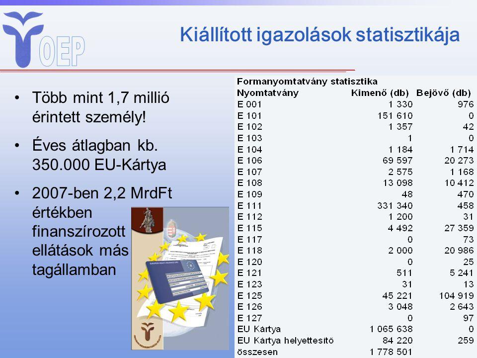 Kiállított igazolások statisztikája