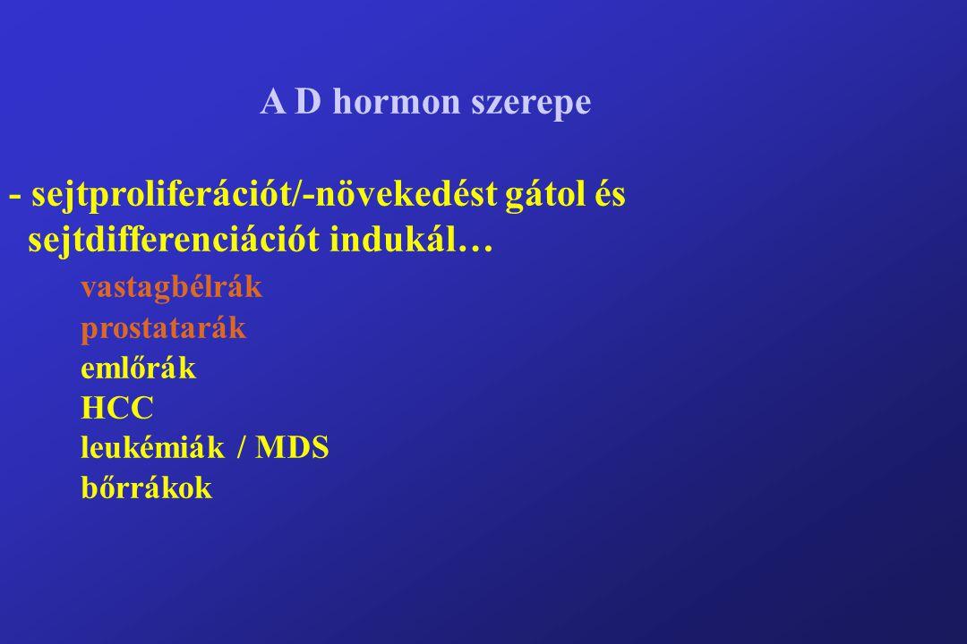 - sejtproliferációt/-növekedést gátol és sejtdifferenciációt indukál…