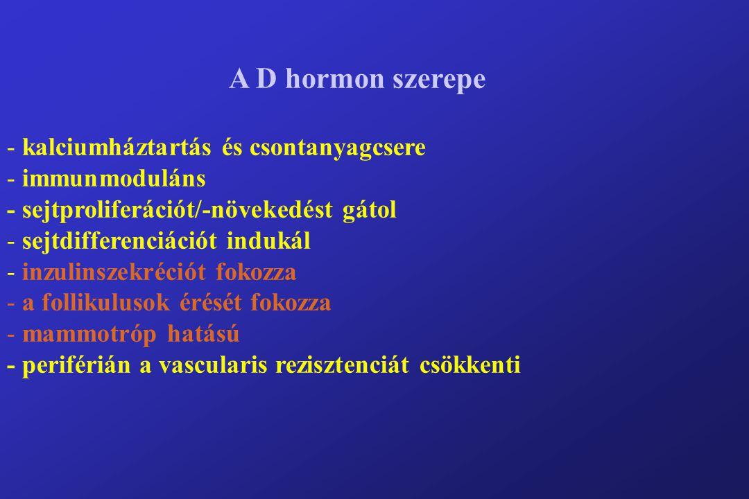 A D hormon szerepe kalciumháztartás és csontanyagcsere immunmoduláns