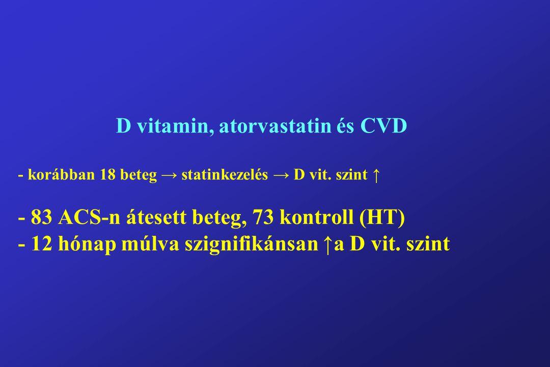 D vitamin, atorvastatin és CVD - korábban 18 beteg → statinkezelés → D vit.