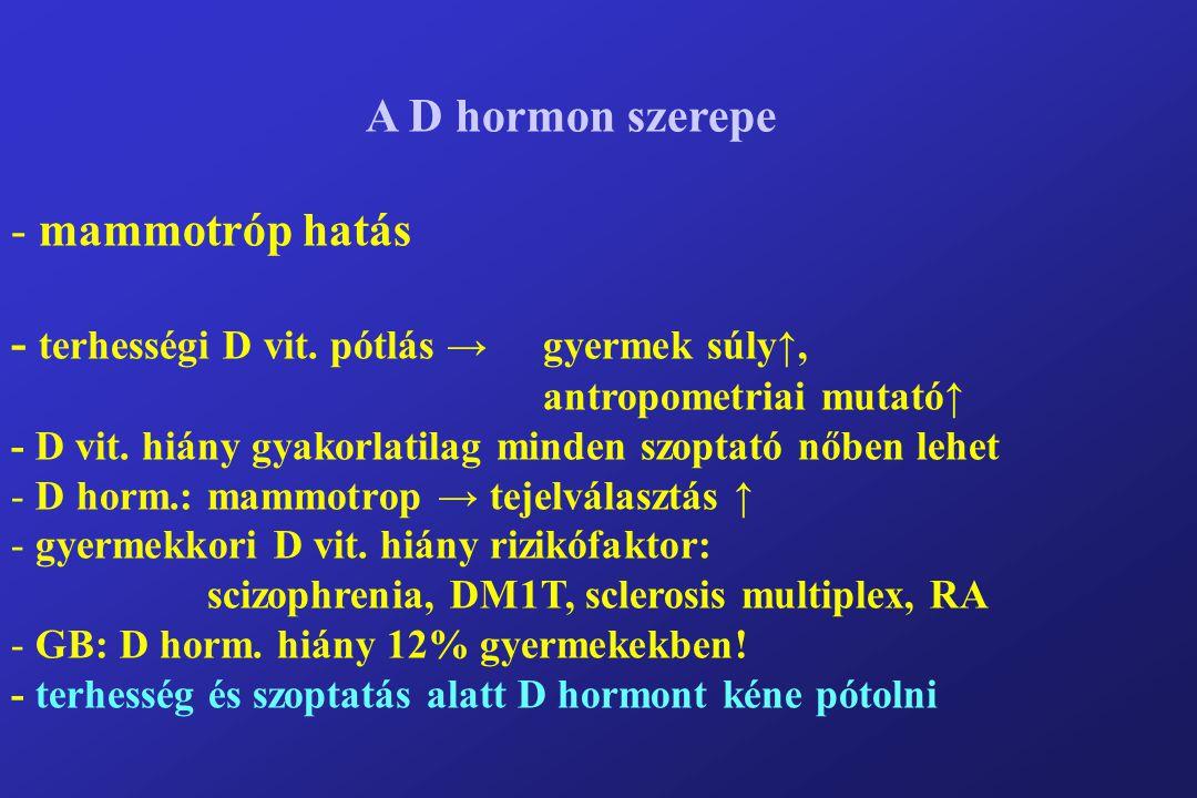 scizophrenia, DM1T, sclerosis multiplex, RA