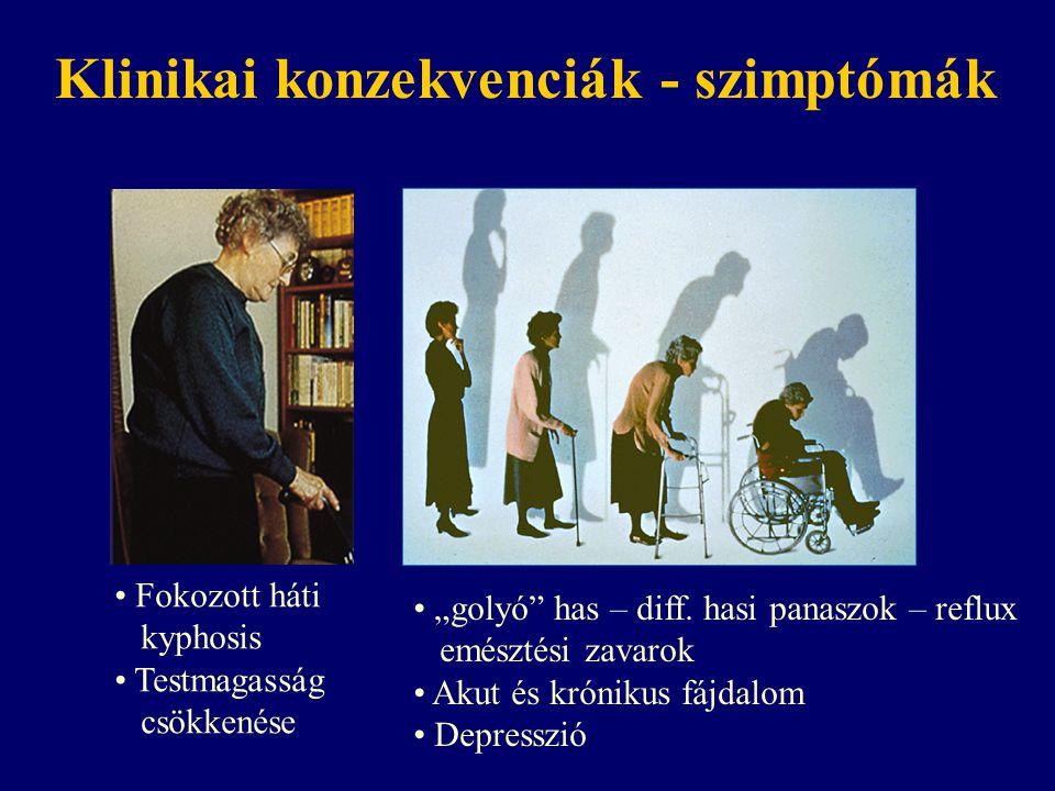 Klinikai konzekvenciák - szimptómák